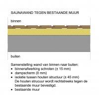 saunawand_tegen_muur_0