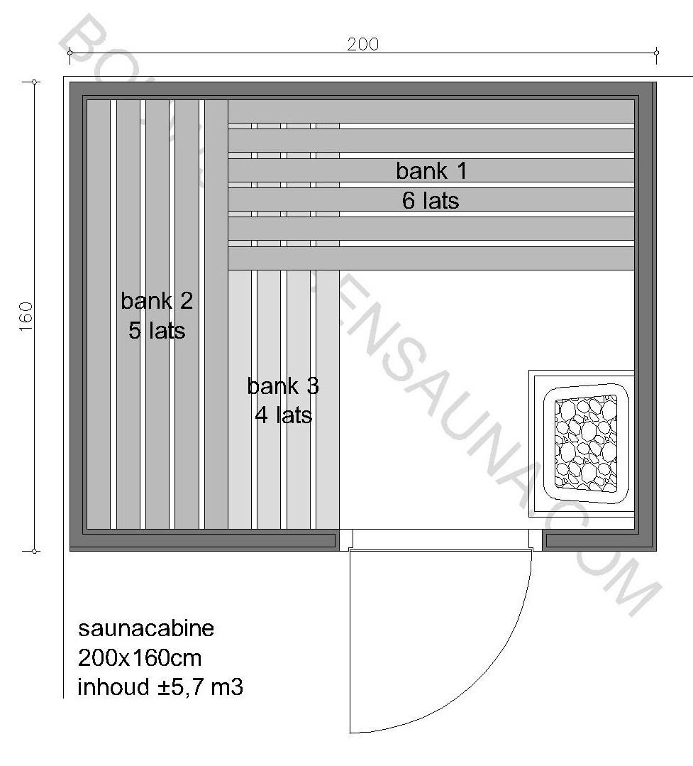 Sauna Zelfbouw-pakket 200x160x210 - in diverse uitvoeringen