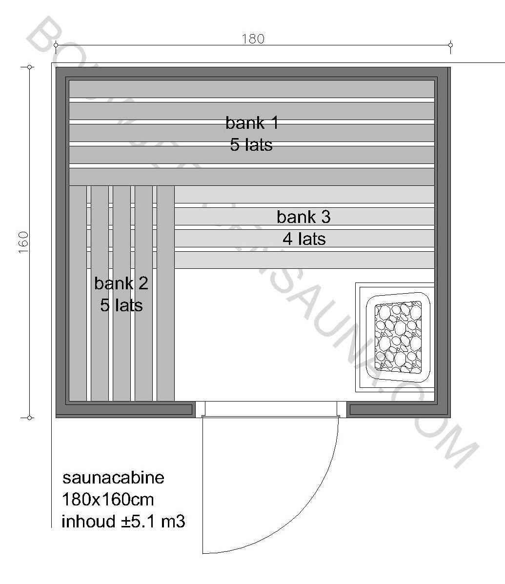 Sauna Zelfbouw-pakket 180x160x210 - in diverse uitvoeringen
