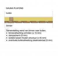 saunawand_plafond_0