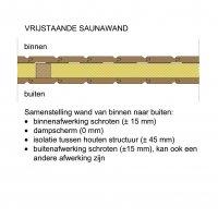 saunawand_vrijstaand_0